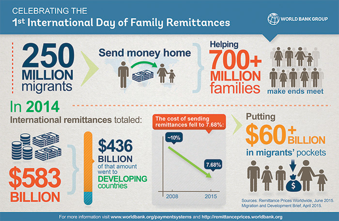 family-remittances-june17-4blog_0